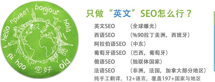 Magento 海外市场渠道 - 全球品牌解决方案