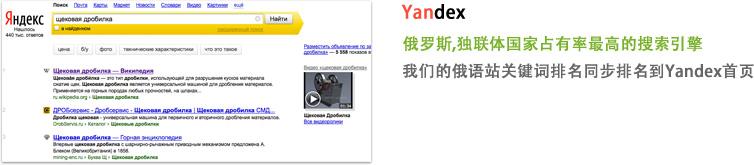 海外市场扩展 - YanDex 渠道