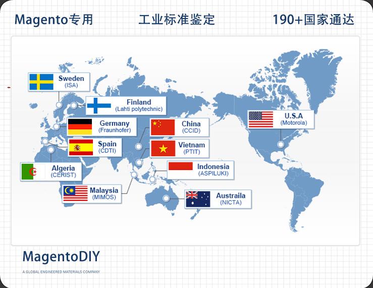 magento空间_magento专用服务器